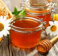Эрозивный гастрит лечение медом