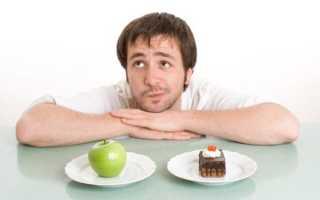 Признаки проблем с пищеводом