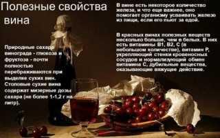 Чем вызвать понос у алкоголика