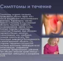Почему при гастрите болит горло