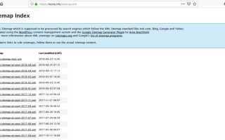 Все о ЖКТ Html Sitemap